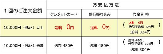 https://www.ato-shoten.co.jp/public/images/1d/34/77/6f758b8f497328a72b30fe294d1651b7.jpg?1535420860#w